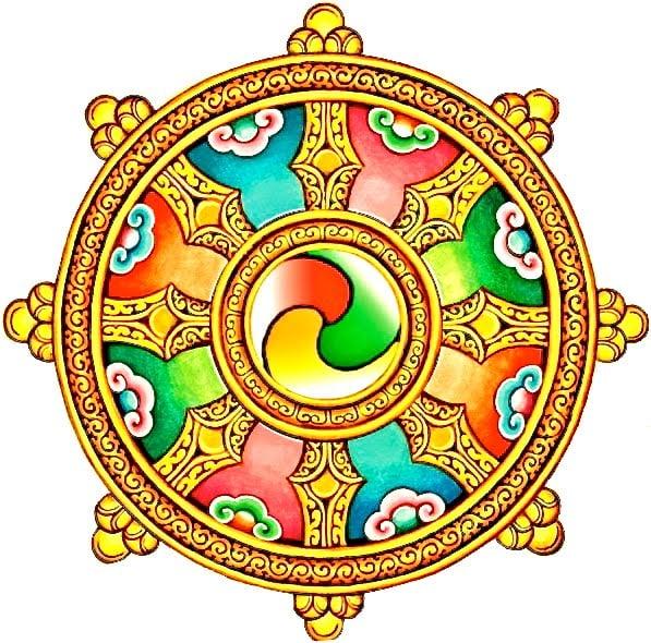 Dharma Wheel Buddha Weekly Buddhist Practices Mindfulness