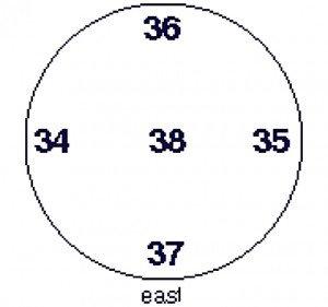 Buddha Weekly 4Third Ring of Mandala