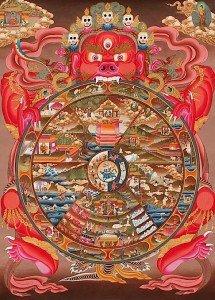 Rebirth wheel and reincarnation cycle