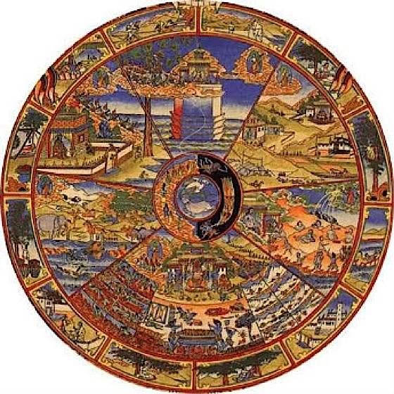 cycle of rebirth  Shakyamuni Buddha taught the path to EnlightenmentHindu Reincarnation Cycle
