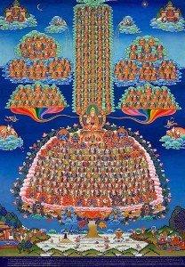 Buddha Weekly guru tree 2006C Buddhism