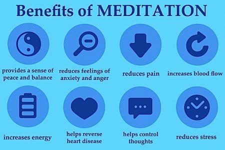 Buddha Weekly Benefits of Meditation Buddhism