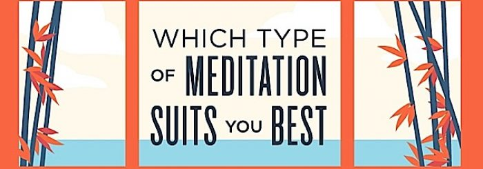 Which Type of Meditation Suits You Best: Instructional Infographic explains why a Regular Habit of Meditation is Good For You, and How to Do It.