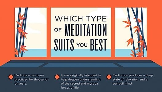 Buddha Weekly Which Tye of Meditation Suits You Best Buddhism