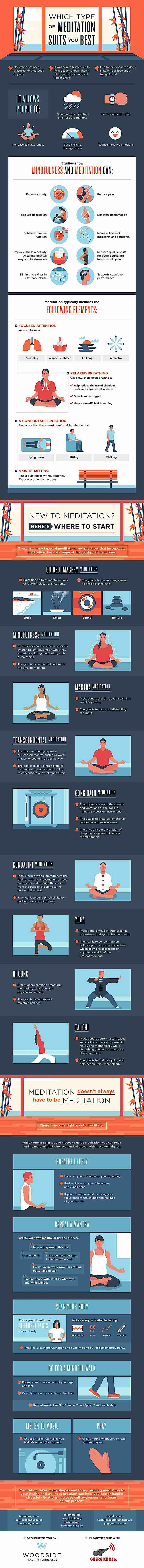 """Which type of meditation suits you best"" courtesy of Woodside Health & Tennis Club."
