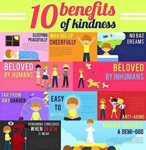 Buddha Weekly 10 Benefits of Kindness meditation Buddhism