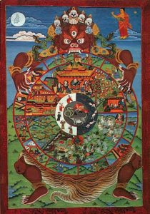 Buddha Weekly 12 links in the outer ring of the wheel of suffering Buddhism