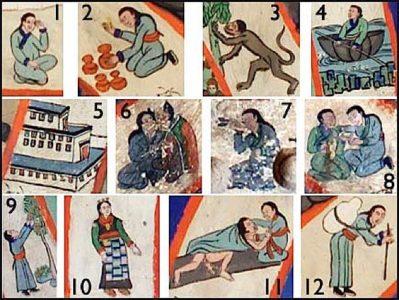 Buddha Weekly Dependent arising symbols Buddhism