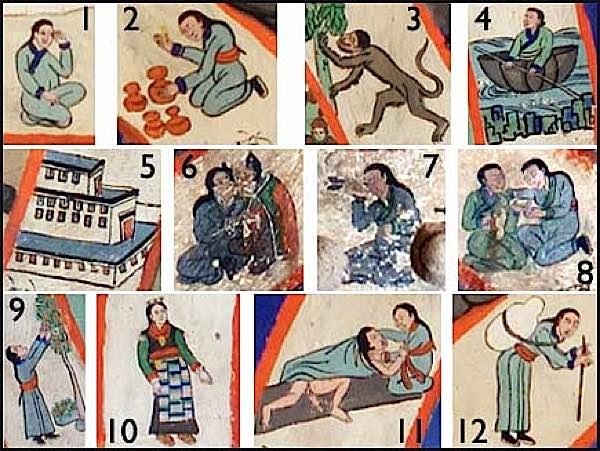 Buddha Weekly Dependent Arising Symbols Buddhism Buddha Weekly
