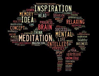 Buddha Weekly Mindfulness brain schematic Buddhism