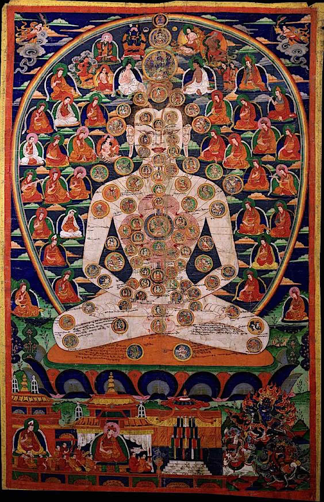 Buddha Weekly Body mandala 3 Buddhism