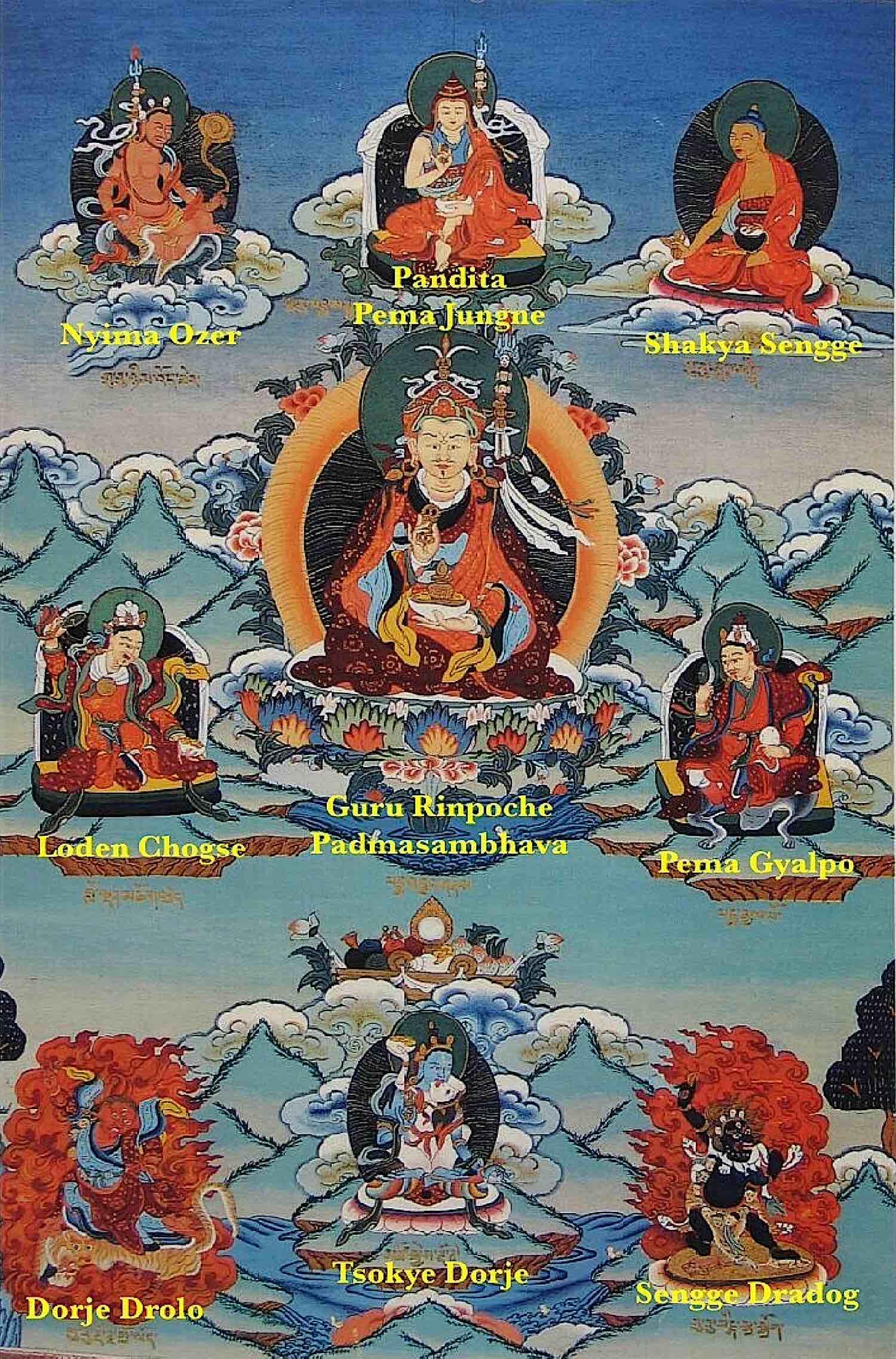 Buddha Weekly Eight main manifestations of Guru Rinpoche Padmasambhava annotated English Himilayan Art Buddhism