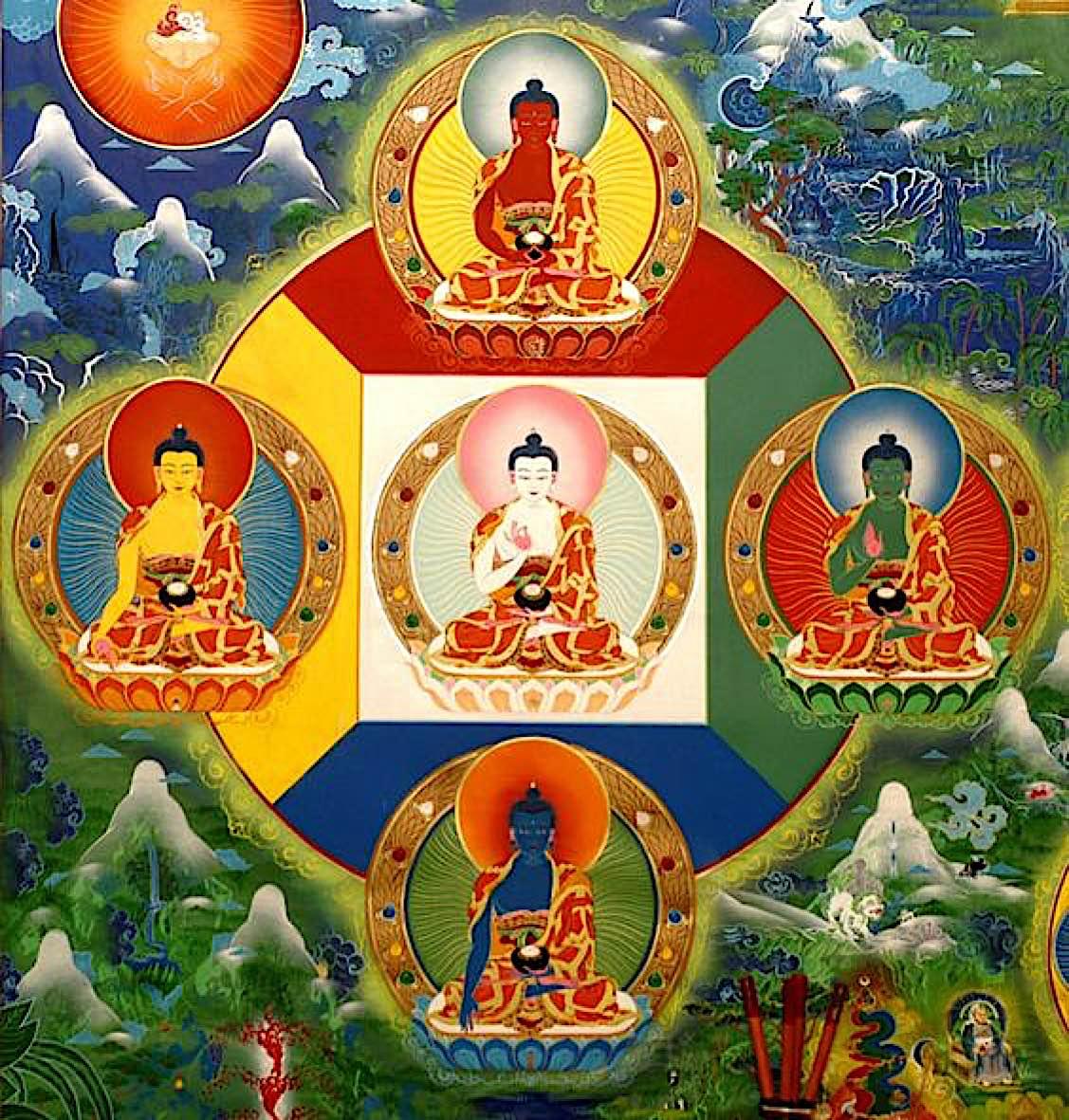 Buddha Weekly Five Buddha Families Buddhism