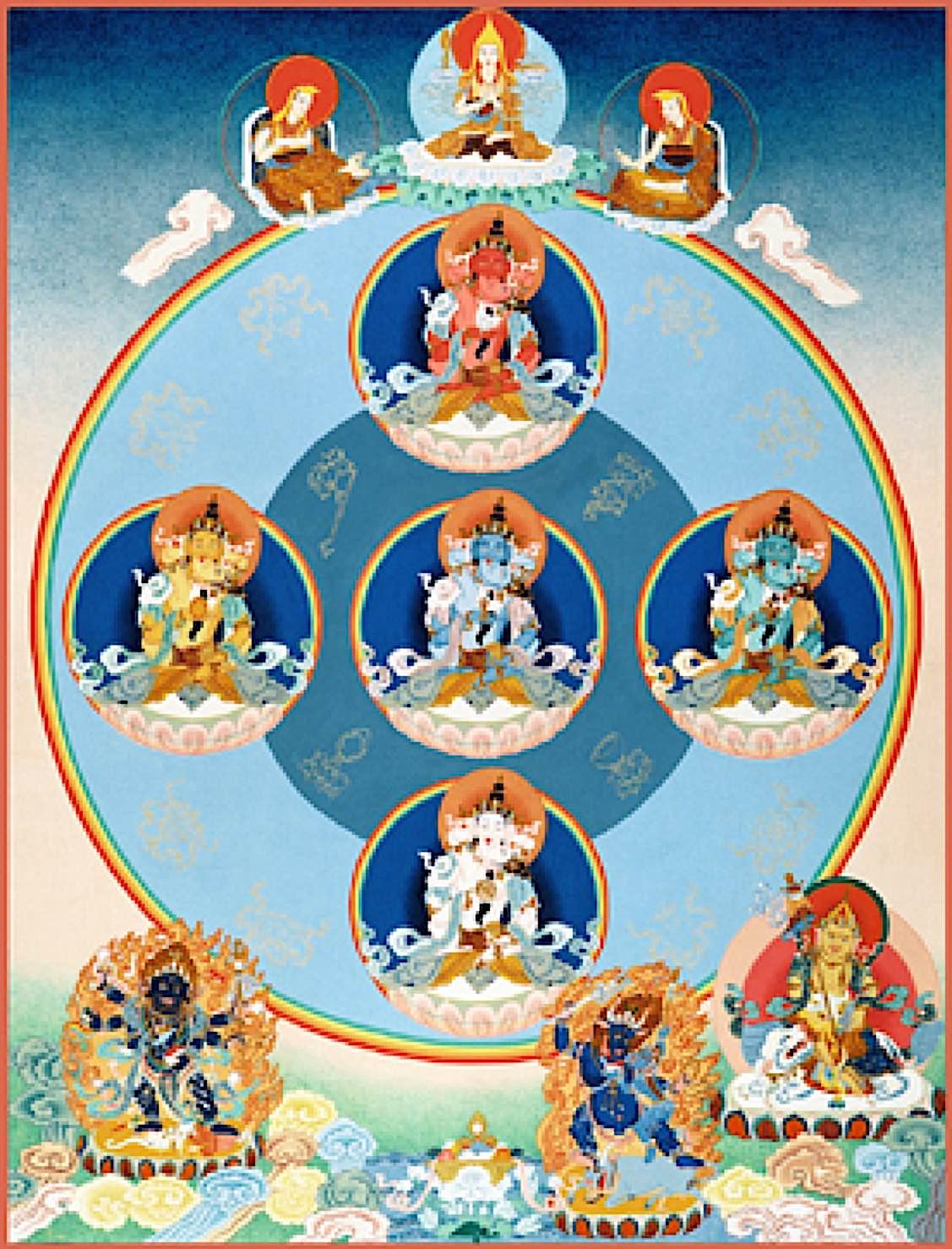 Buddha Weekly FiveBuddhaFamilies Buddhism