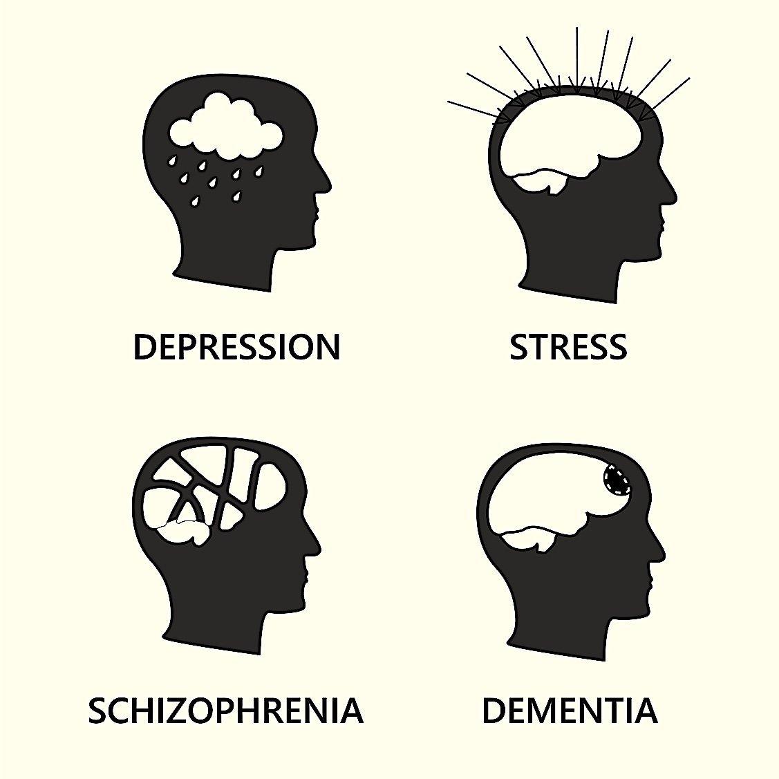 Buddha Weekly Four types of mental illness Buddhism