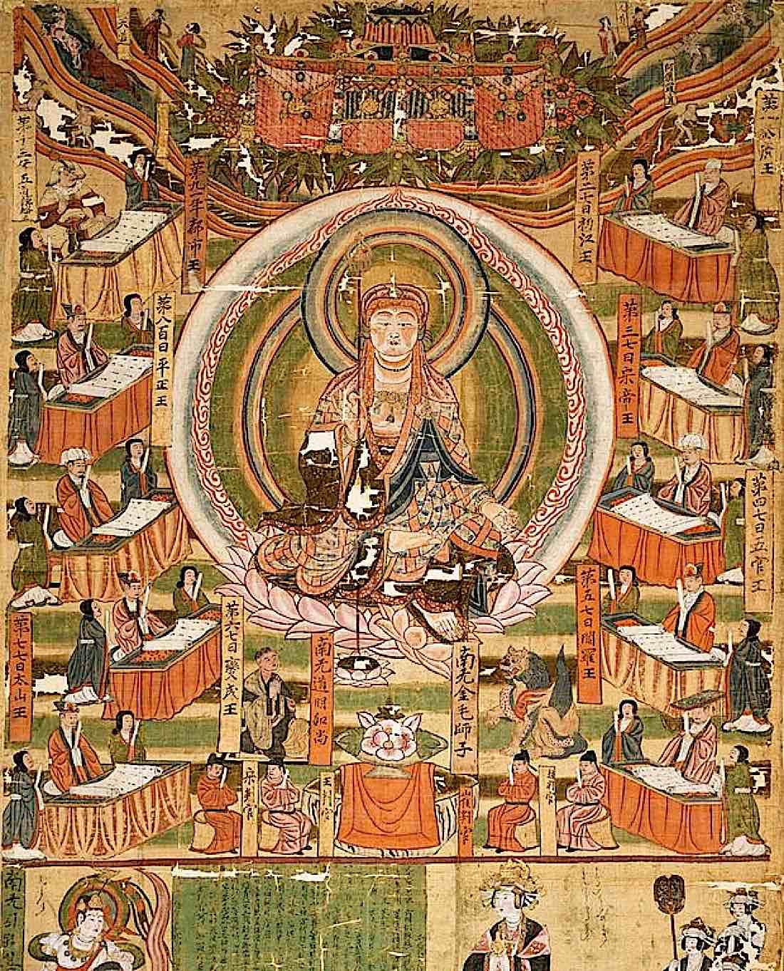 Buddha Weekly KShitigarbha and the ten kings of Hell Buddhism