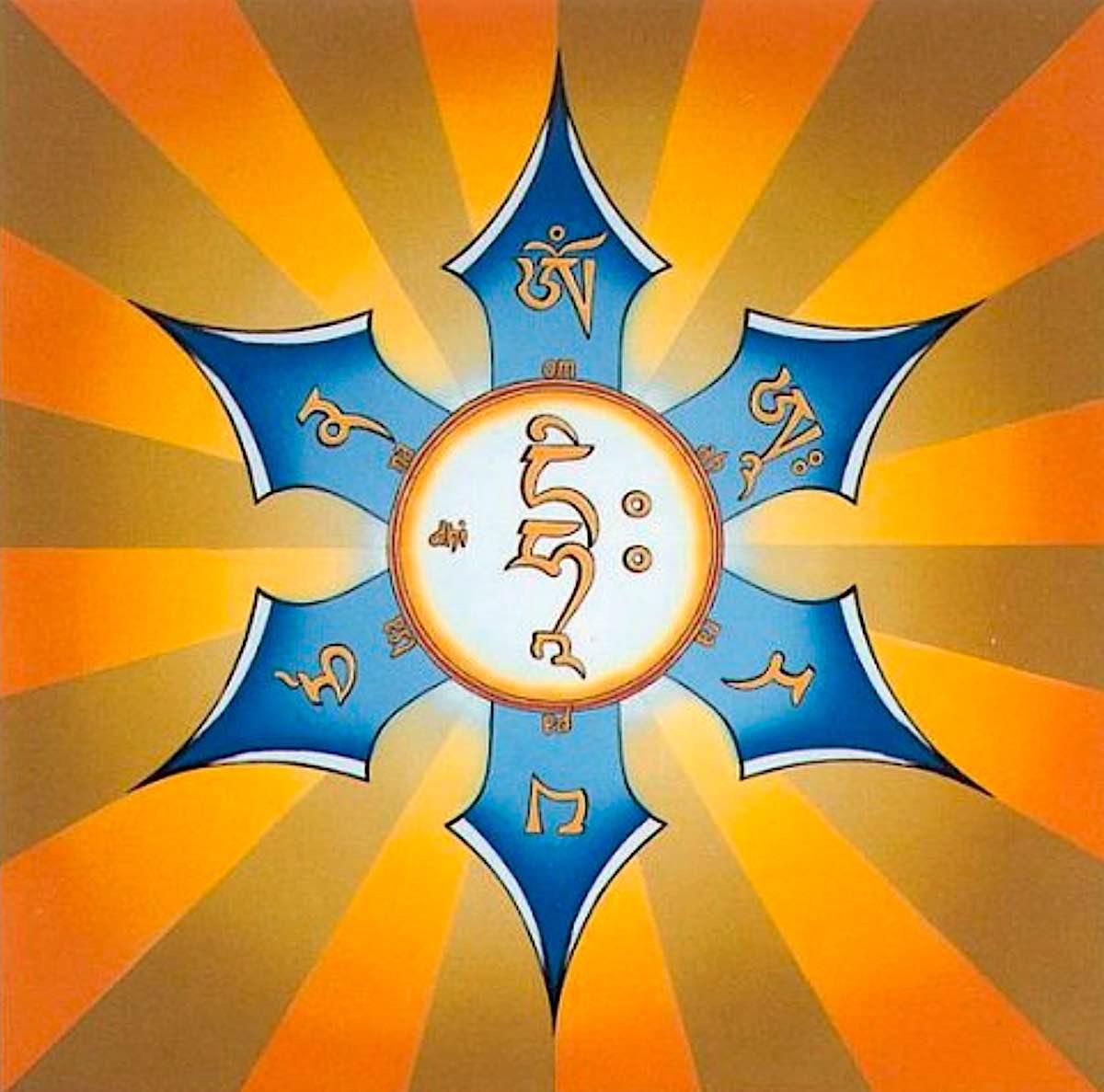 Buddha Weekly Manjushiri mantra surrounding DHI syllable visualization Buddhism