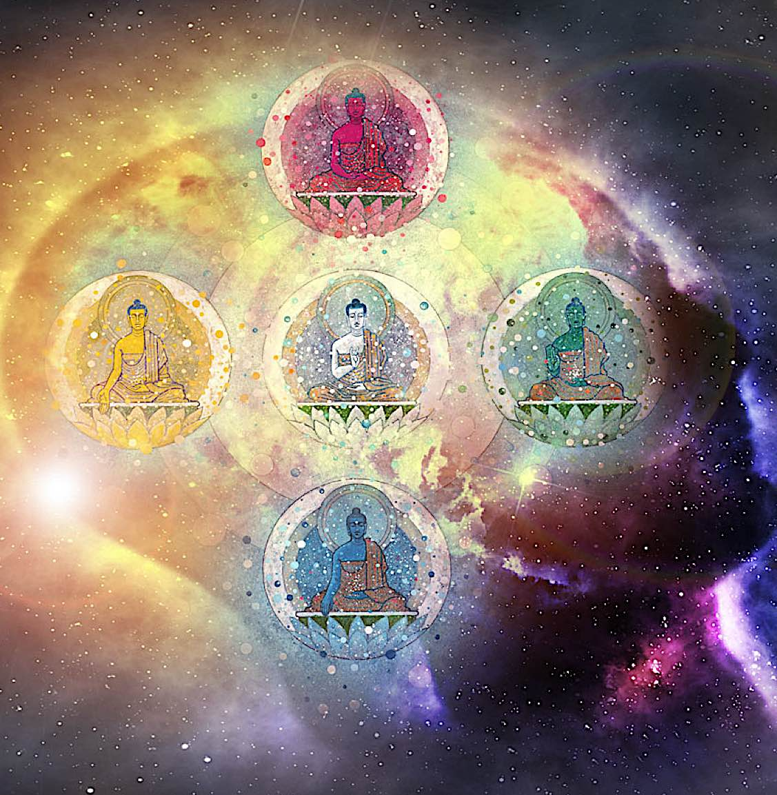 Buddha Weekly Mapping the Mind with the Five Buddhas Buddhism