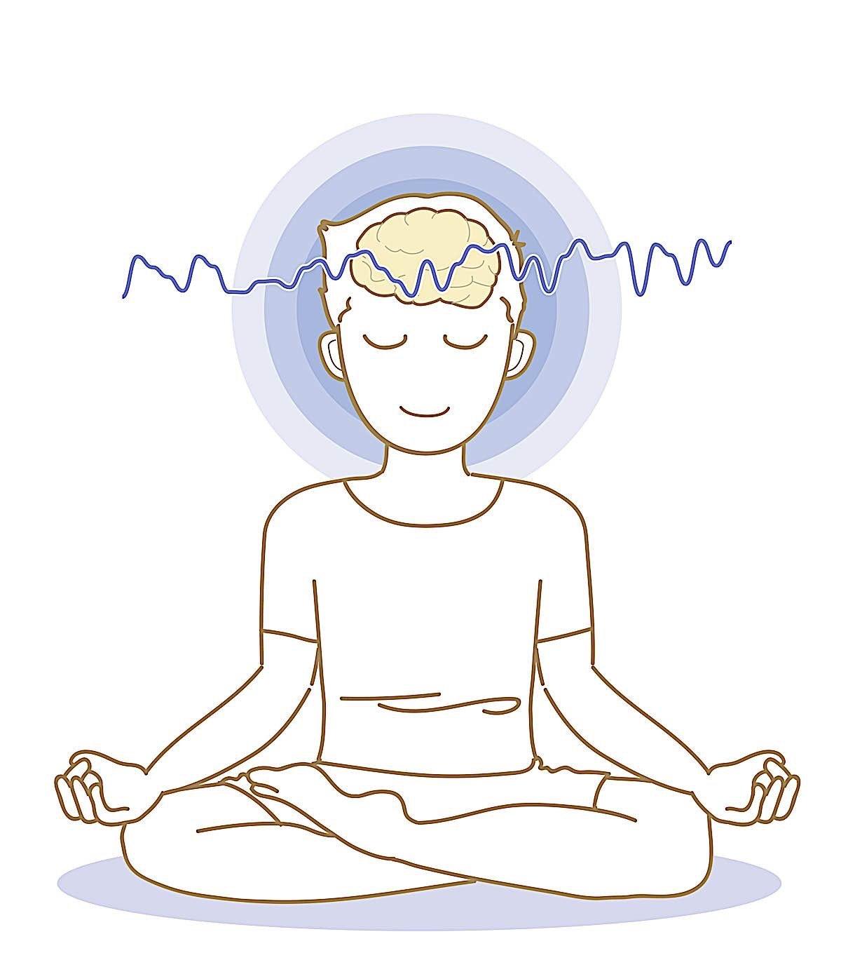Buddha Weekly Meditation and brain Buddhism