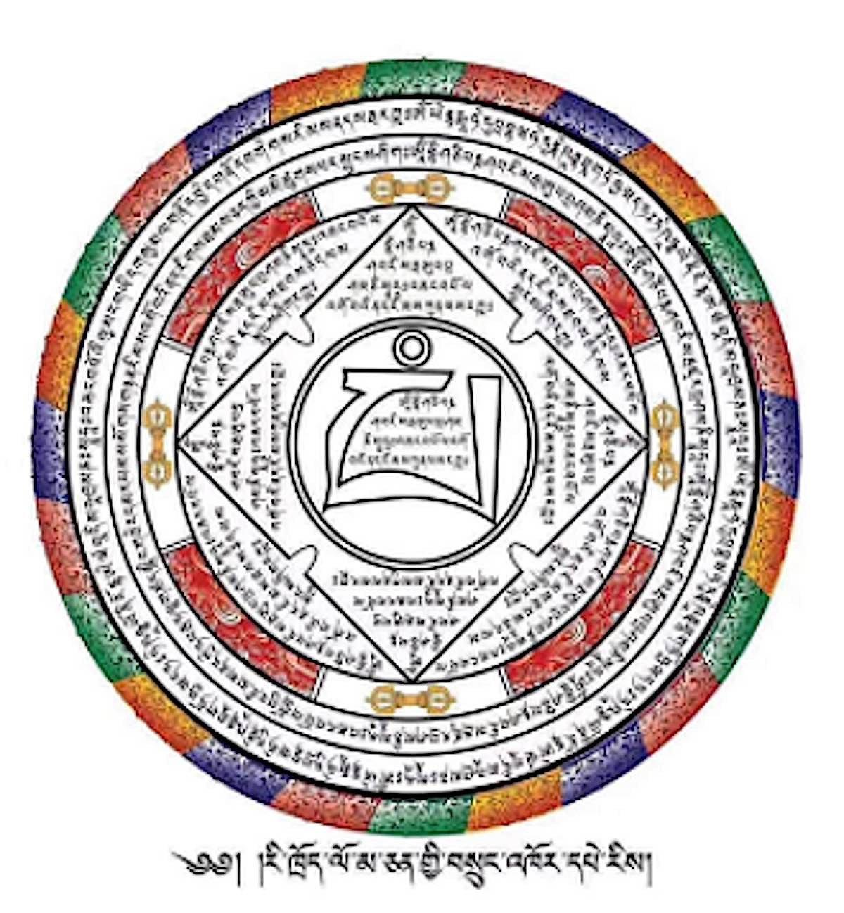 Buddha Weekly Parnashawari Protection Wheel Buddhism