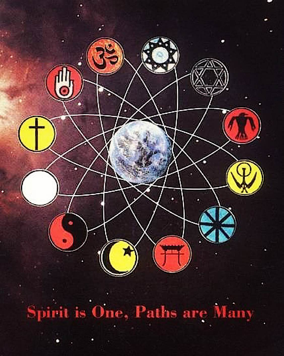 Buddha Weekly Spirit is one paths are many religions around the world Buddhism