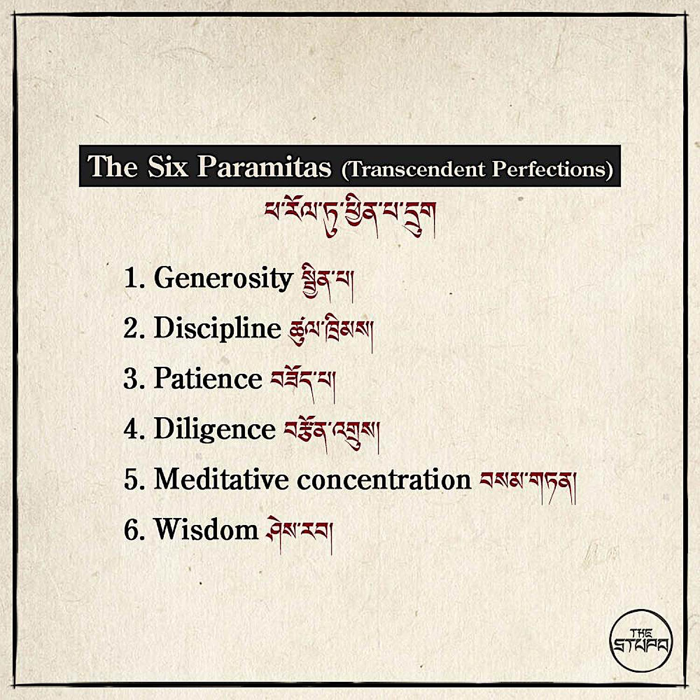Buddha Weekly The Six Paramitas Buddhism