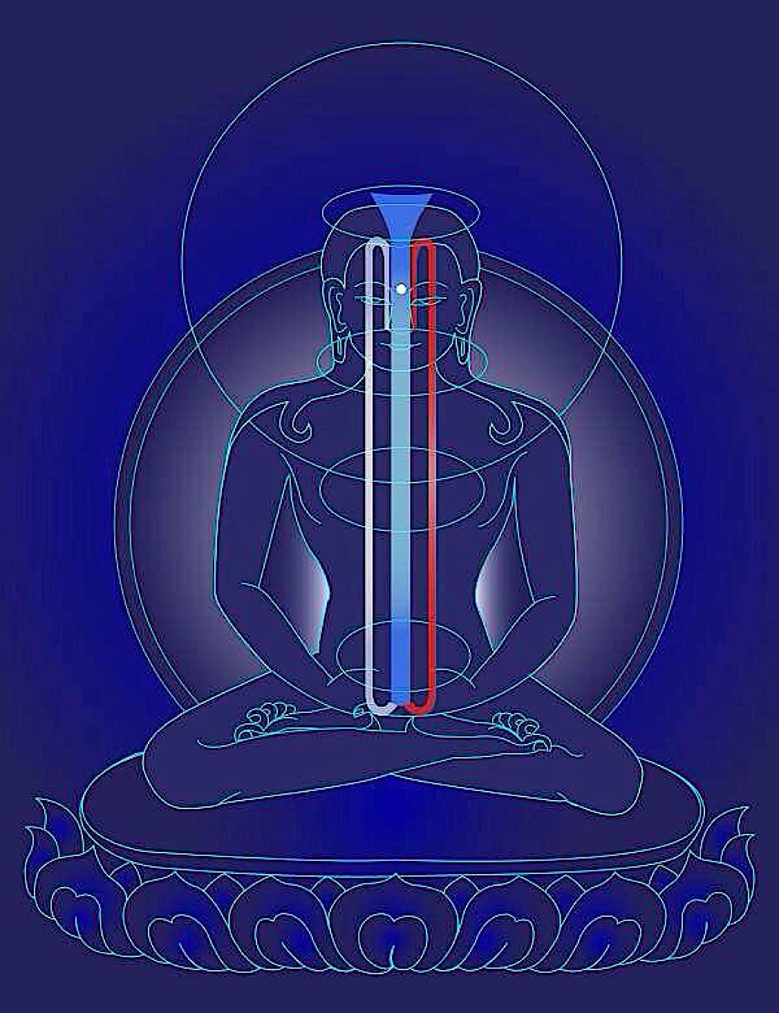 Buddha Weekly Three channels in Tantric Buddhism Buddhism