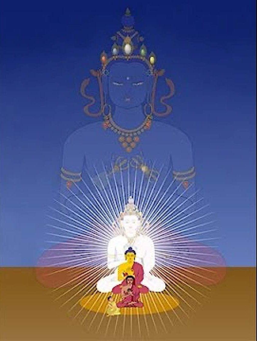 Buddha Weekly three bodies of Buddha Buddhism e1597945320898