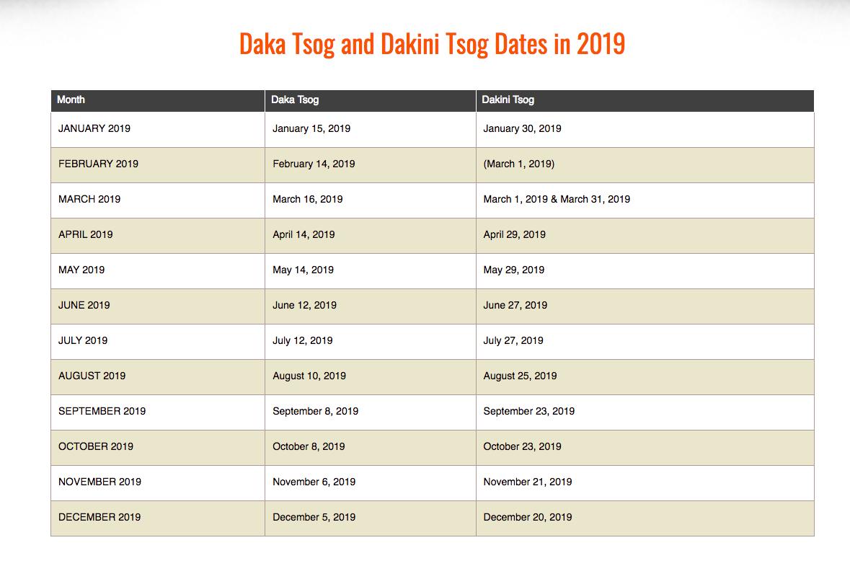 Tsog Dates 2019